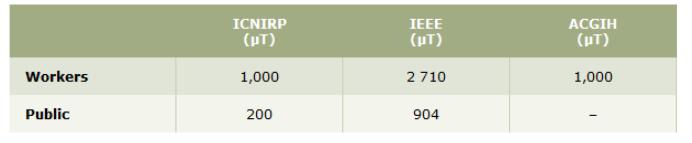 tabel EMF2